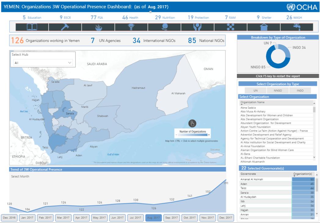 Yemen Interactive
