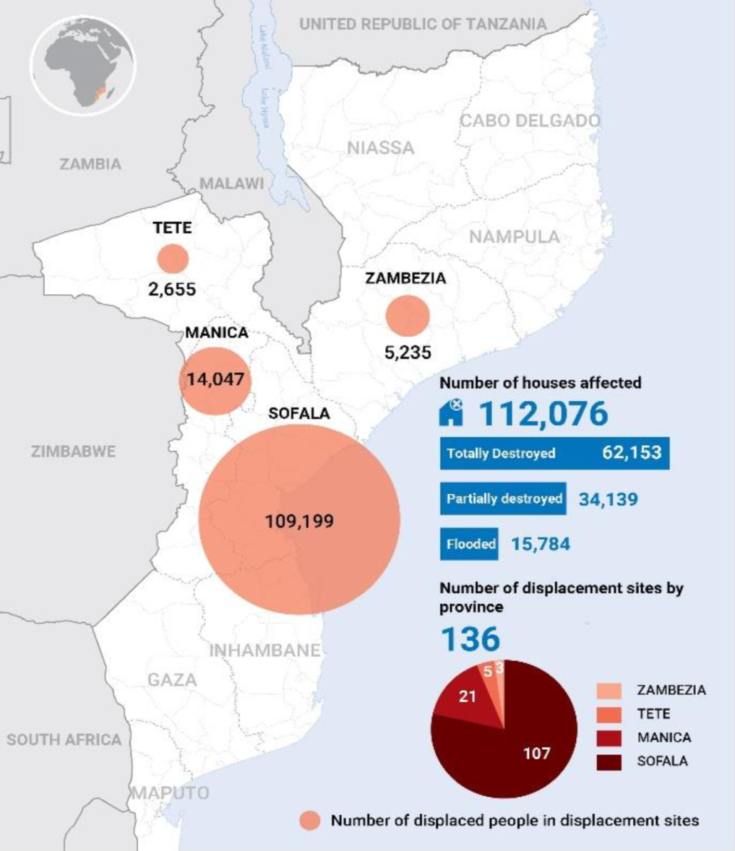 mozambique-houses-affected-by-floods