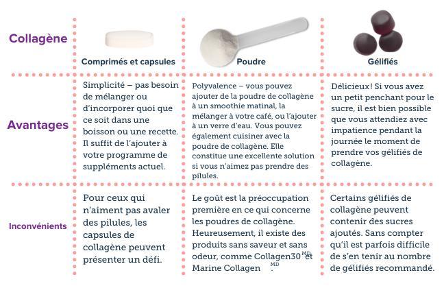 Table-FR