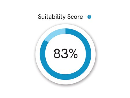 Text Housing Suitability Score with a circle indicator underneath indicating the property listing is 83% suitable