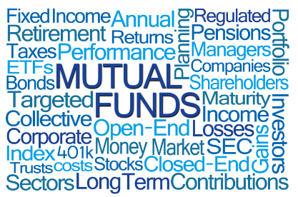 Mutual Funds Word Cloud