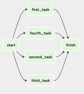 manage-dependencies-between-image11