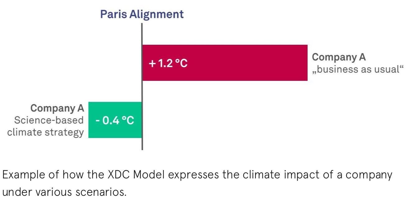 paris agreement stats