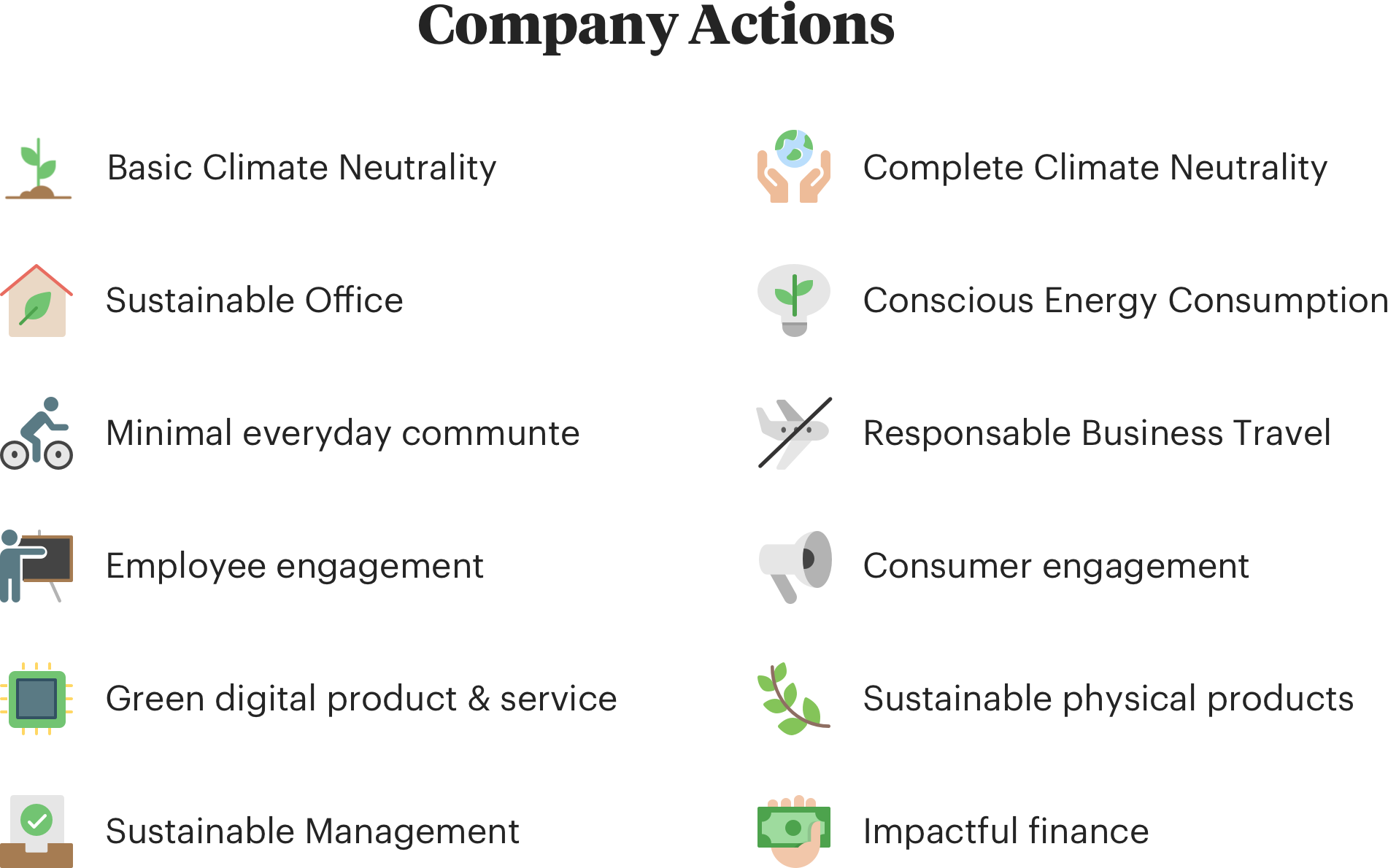 Corporate Climate Action
