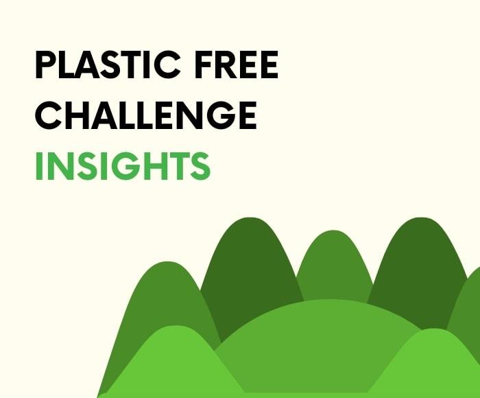 Community Mindset & Impact from Plastic Free Challenge