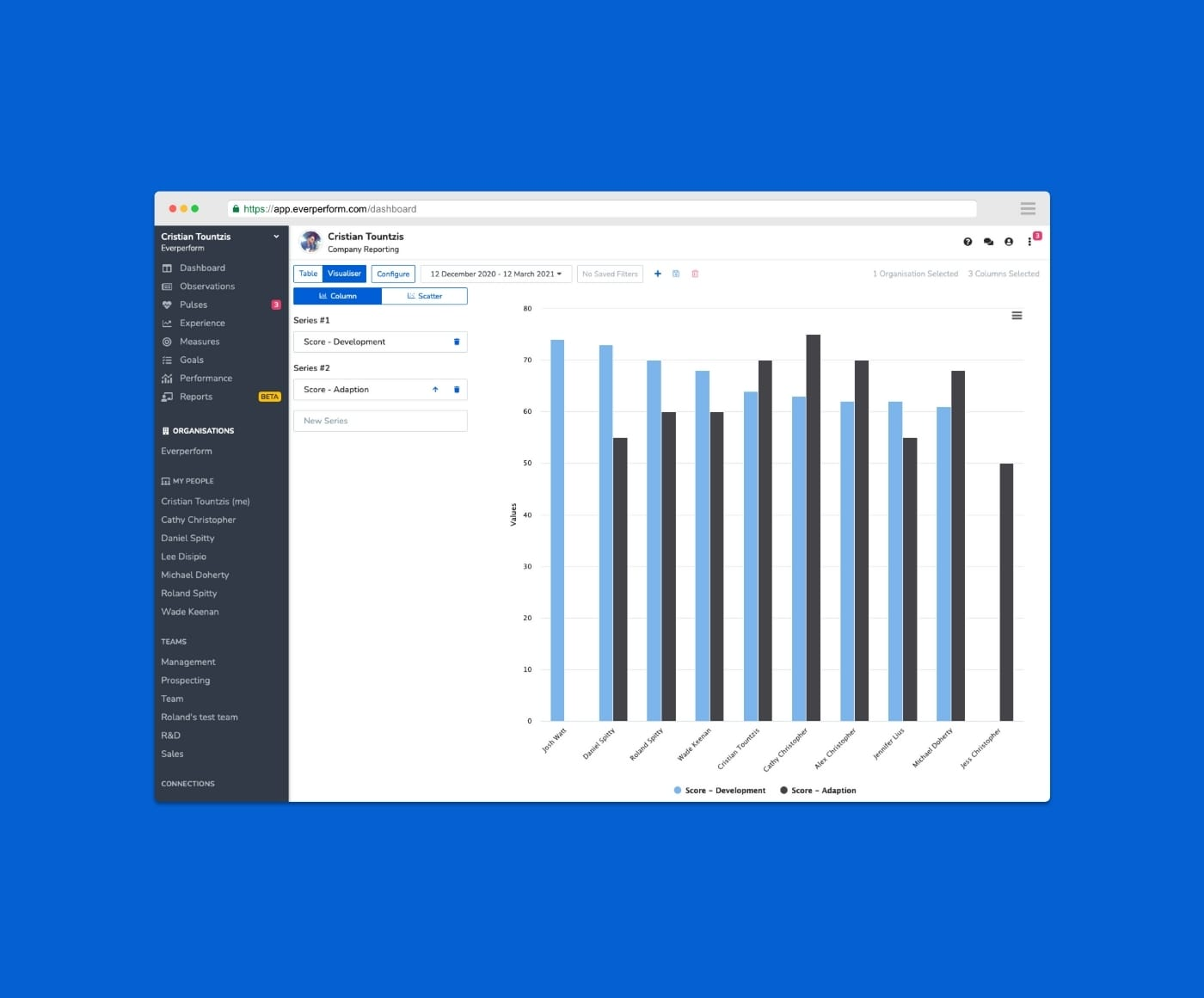 Product update: Organsiation-wide analytics and visuals