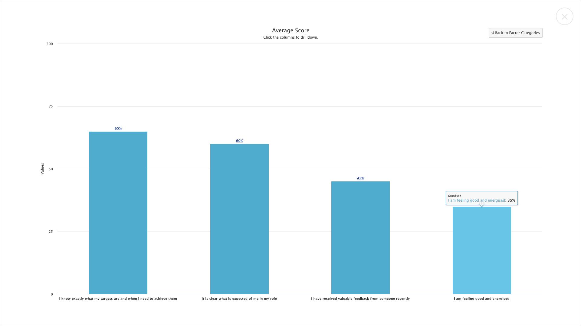 Everperform pulse report average score details