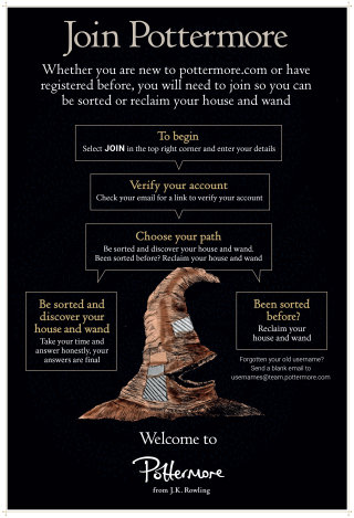Join Pottermore Infographic