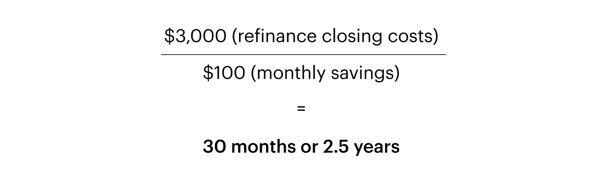 Break-Even Example Equation: $3,000 (refinance closing costs)/$100 (monthly savings) = 30 months or 2.5 years
