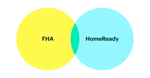 fha-homeready-thumb-1