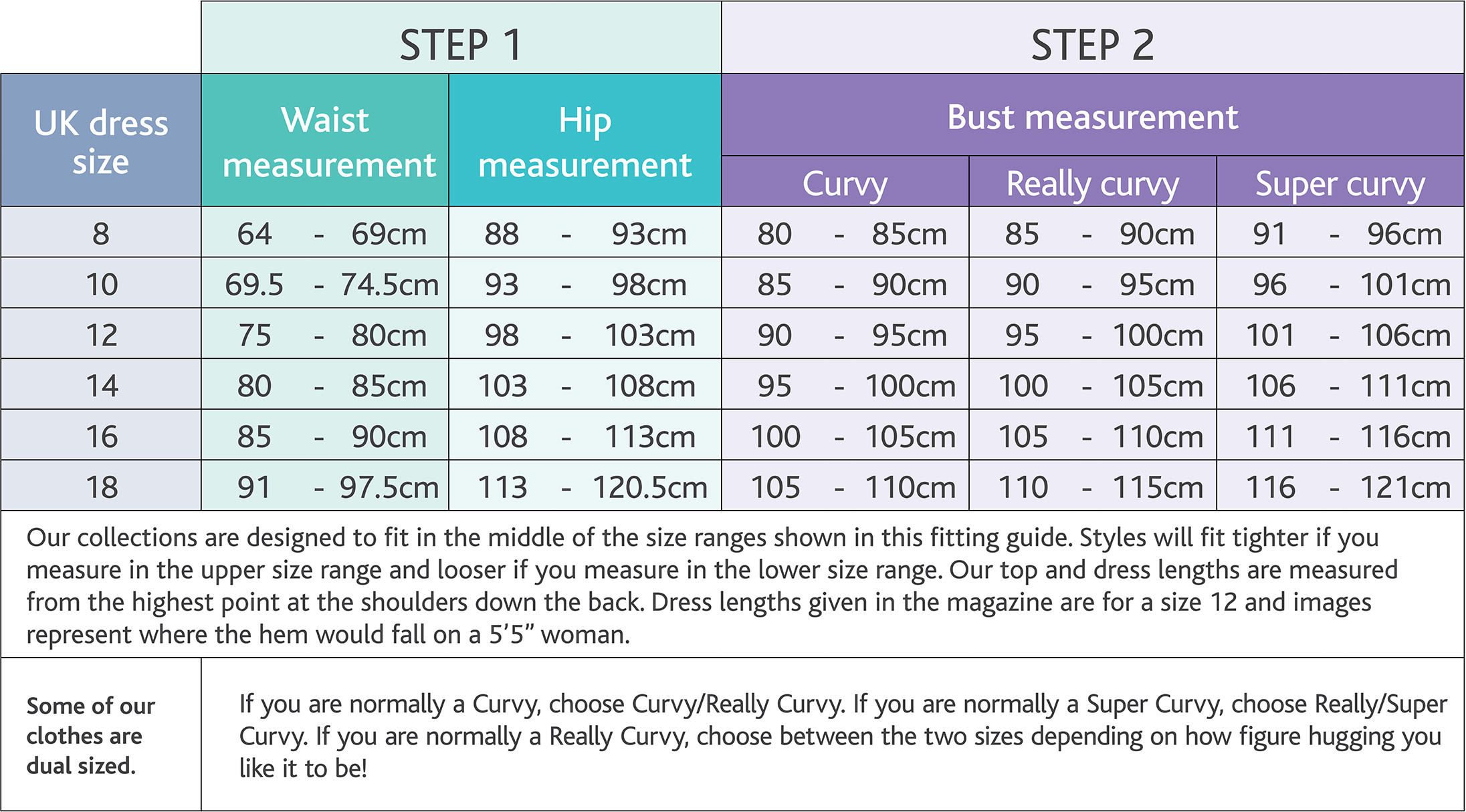 Clothing fitting size guide bravissimo still unsure geenschuldenfo Images
