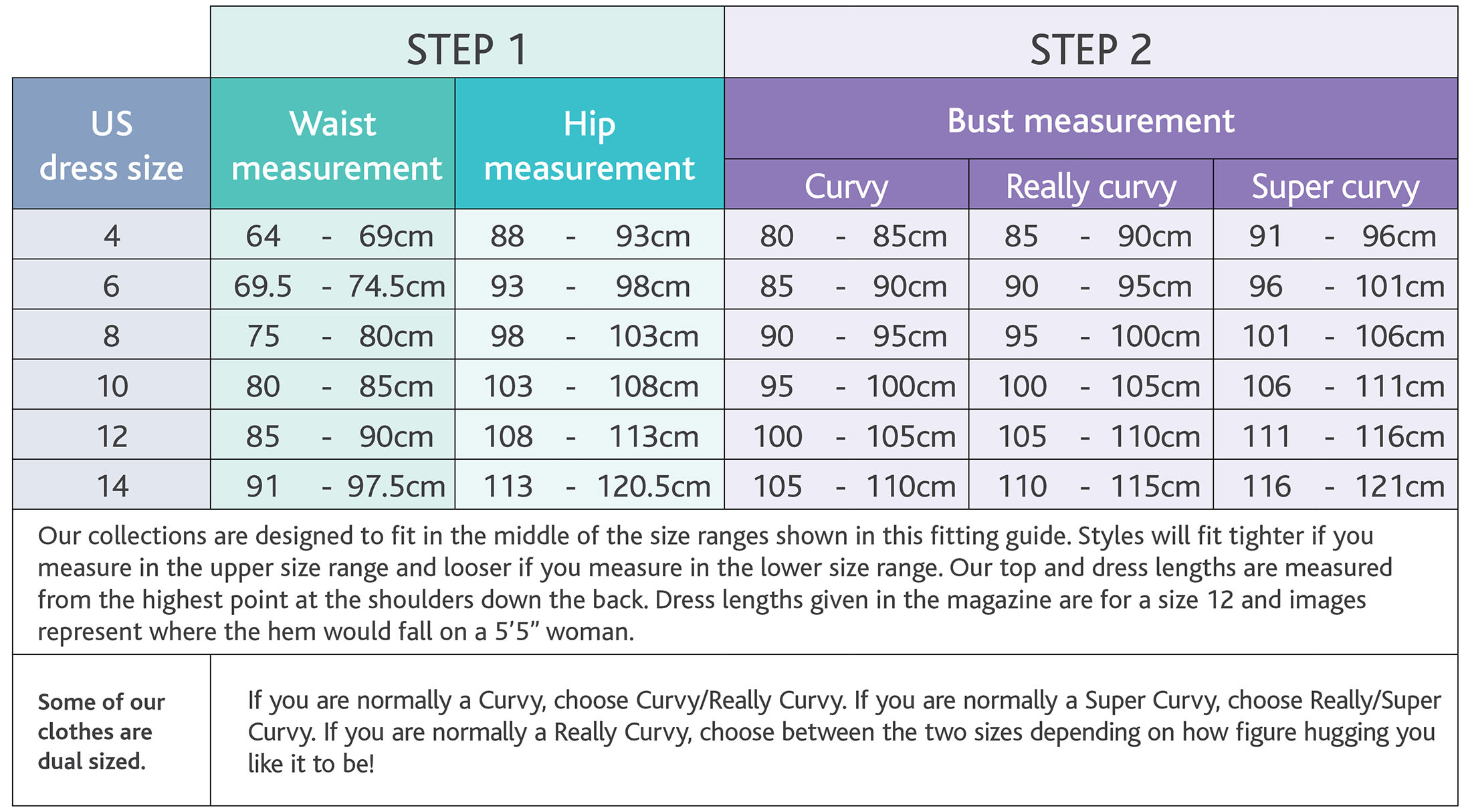 Clothing fitting size guide bravissimo if youre still unsure about which size to try this measurement chart may help if youd prefer to speak to us please get in touch see our contact nvjuhfo Gallery