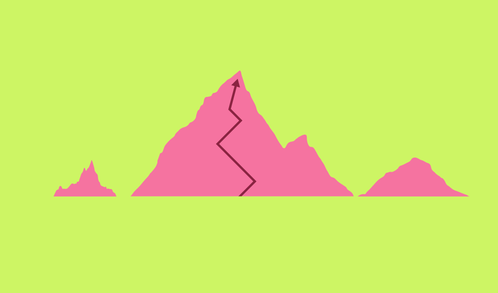To maximize impact, assess which opportunity mountain is the tallest.