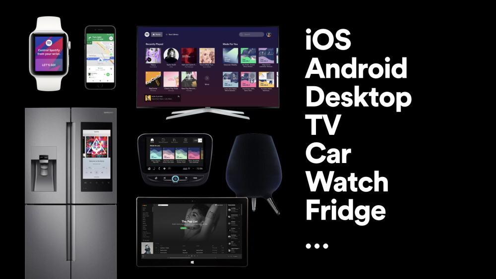 How many design systems can you think of that include both phones and fridges? It's a lot of stuff.