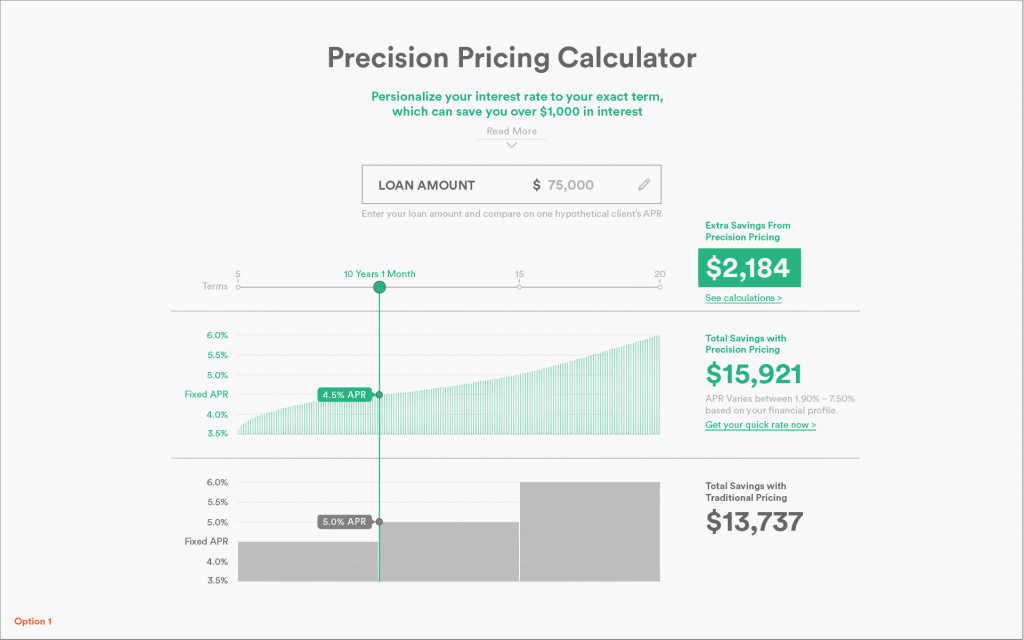 Precision Pricing 1