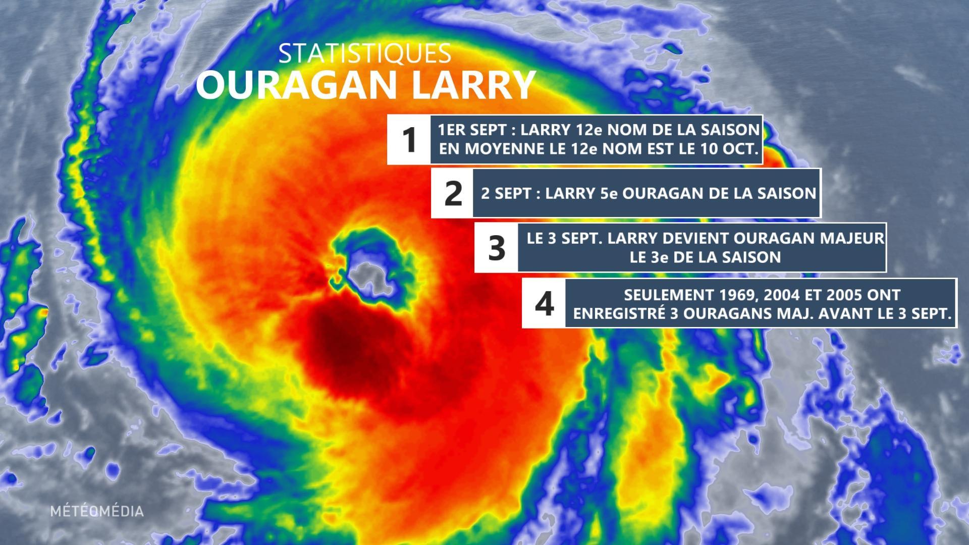Estado de Larry (1)
