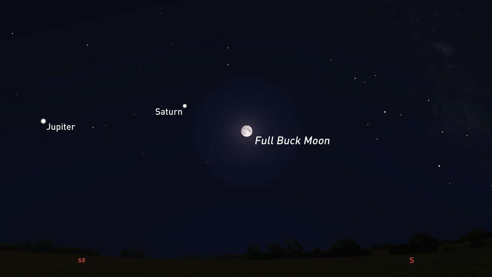Full Buck Moon 2021