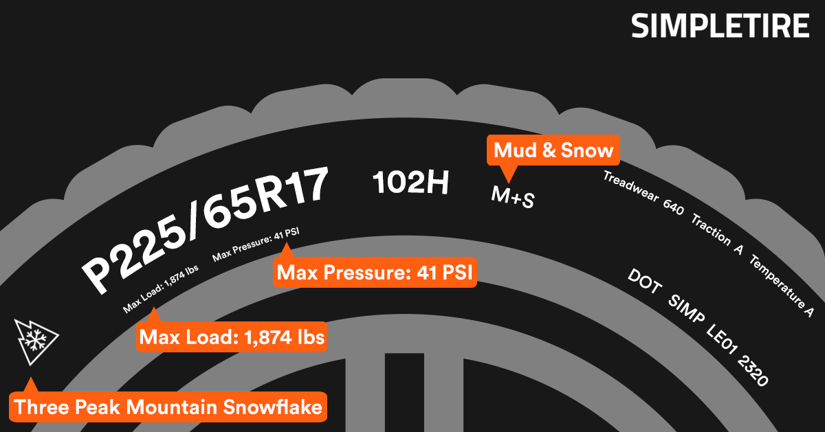 Tire Markings For Load Pressure and Weather