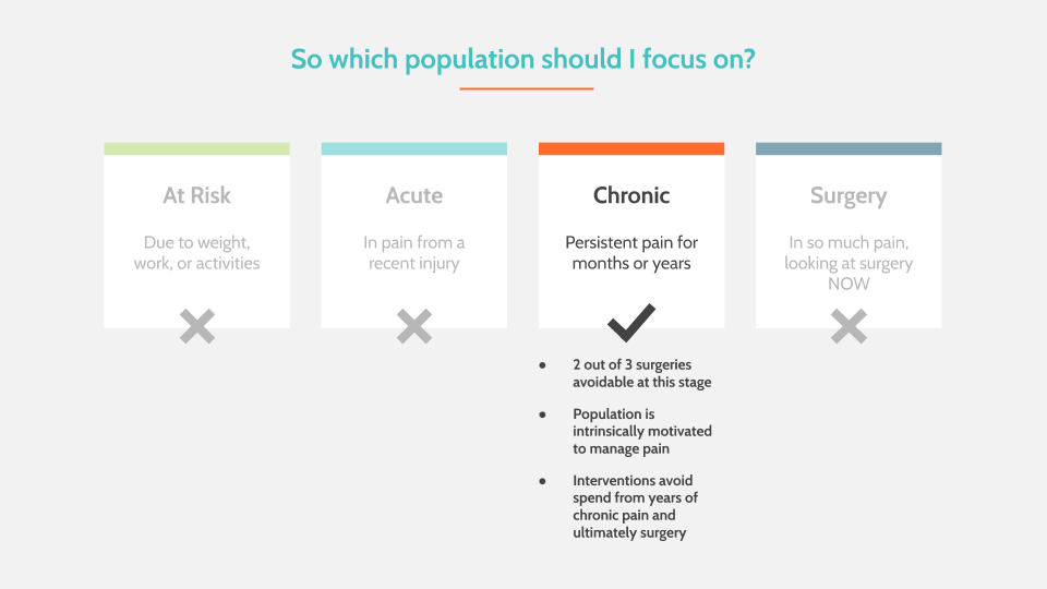 Chronic+vs+Acute+Care+-+Where%27s+the+better+ROI +%281%29