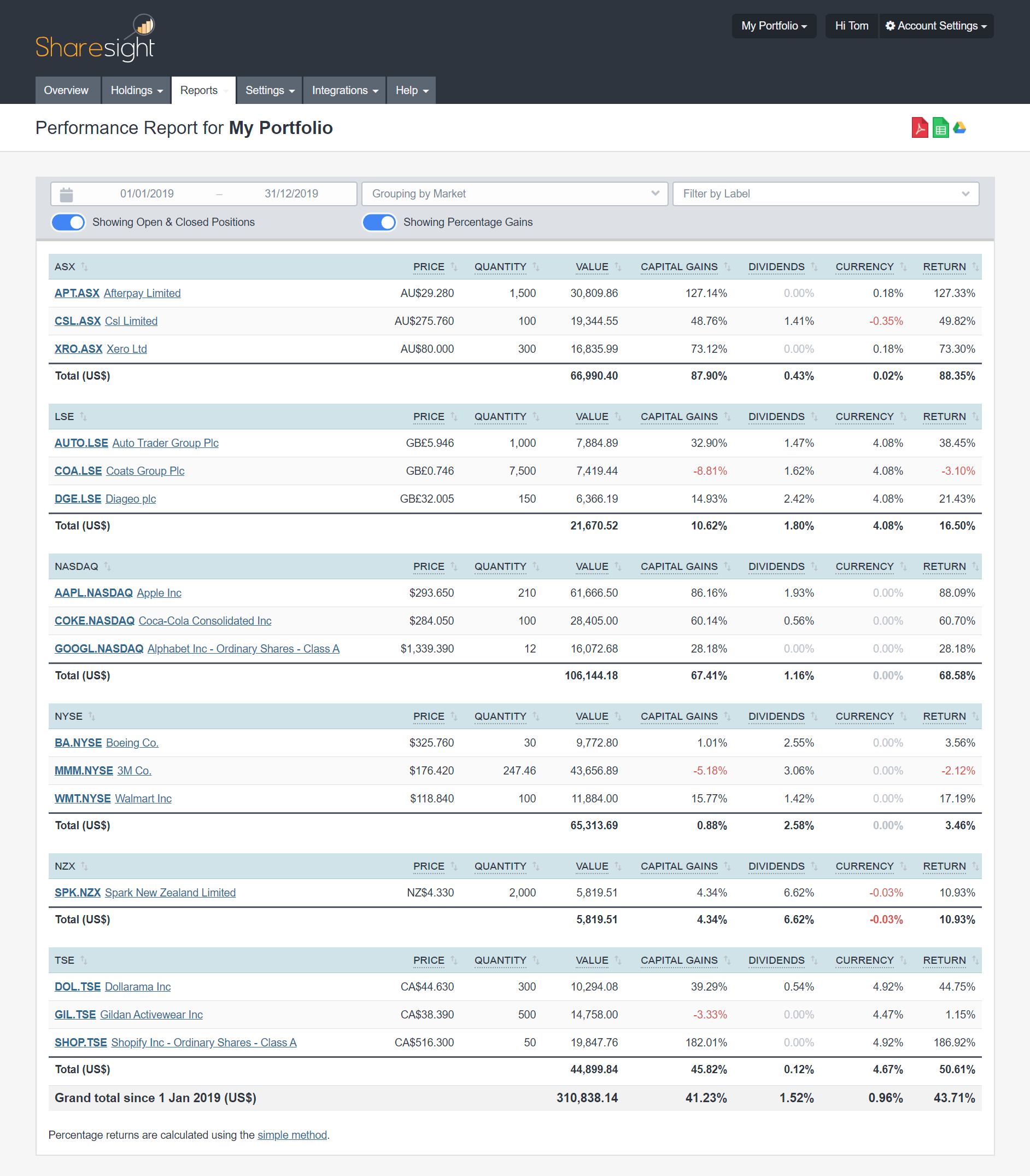 screenshot performance report