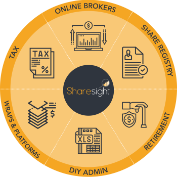sharesight ecosystem