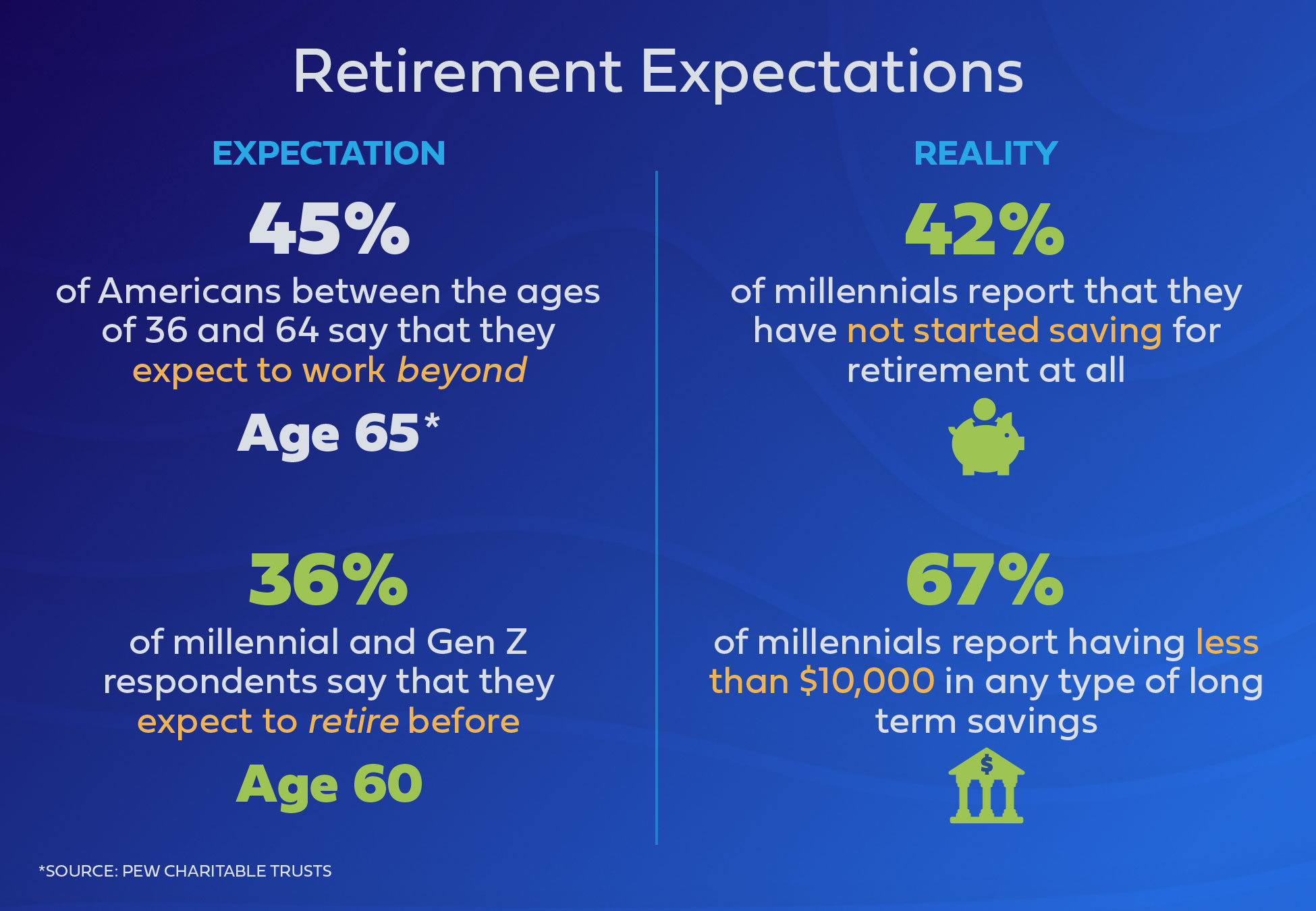 201907-Retirement-Expectations