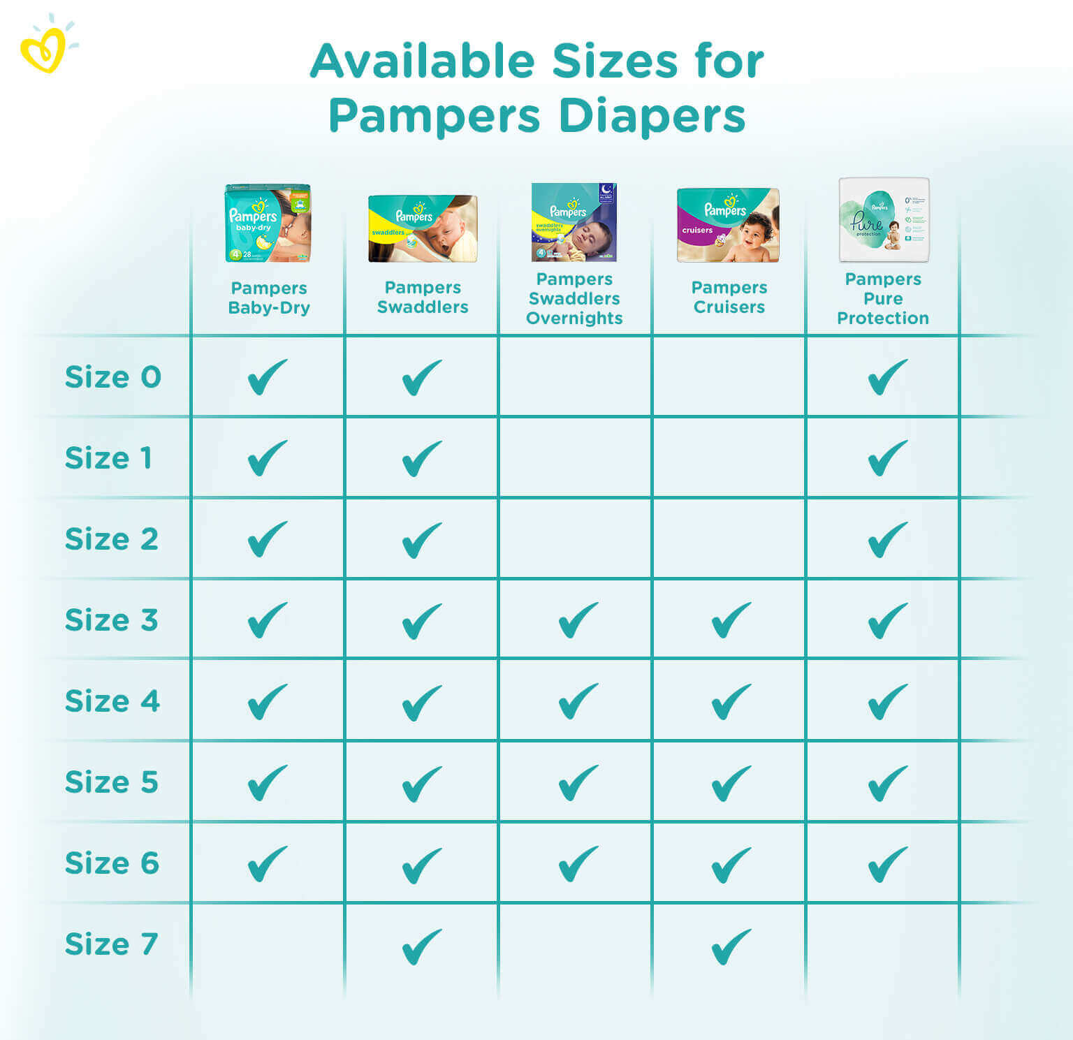 Diaper Size Weight Chart Guide Pampers