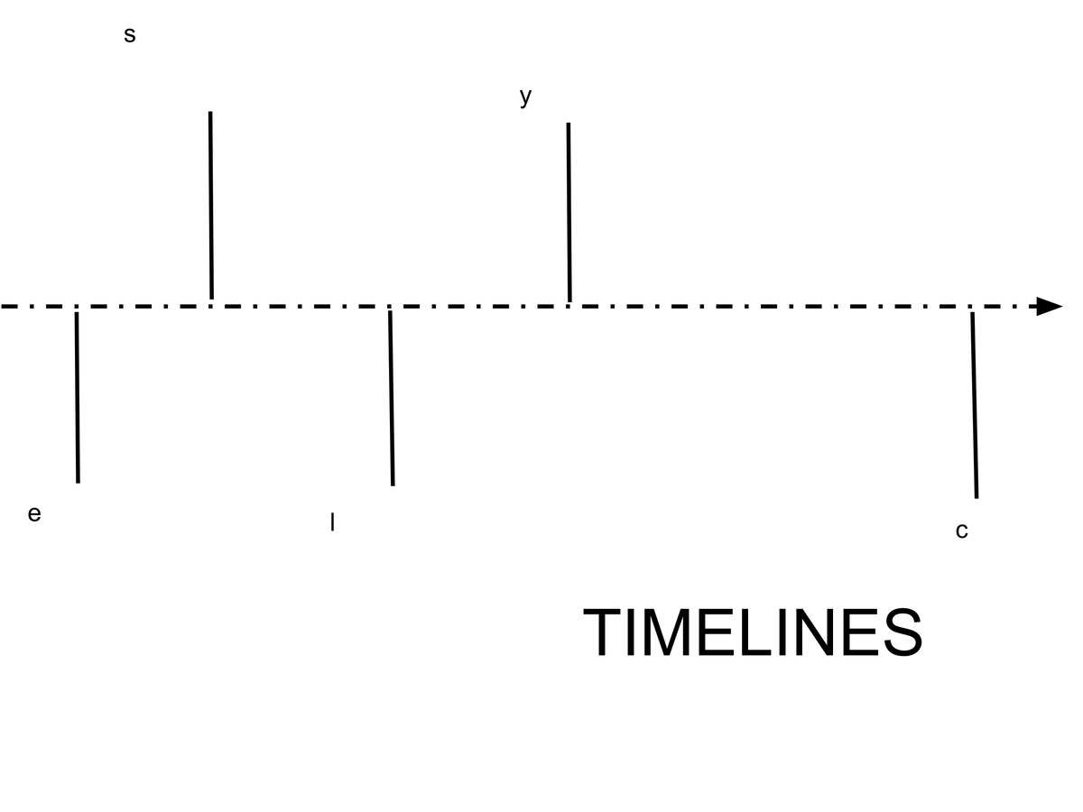 TIMELINES - TITLE - ANM