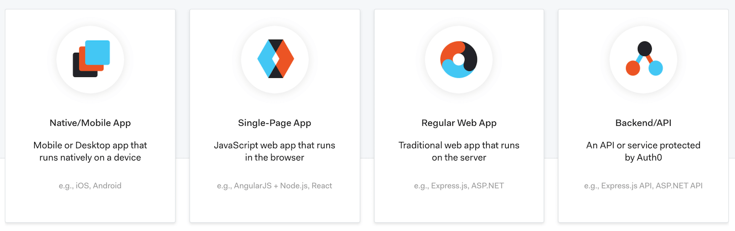 Application types you can choose when looking at quickstarts: Native/Mobile App, Single-Page App, Regular Web App, Backend/API