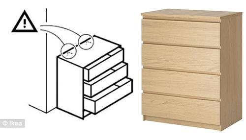 vorsicht bei der ikea kommode malm. Black Bedroom Furniture Sets. Home Design Ideas