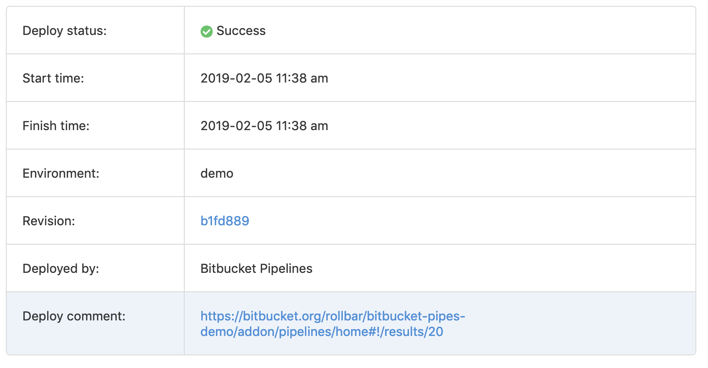 Rollbar deploy details with link to Bitbucket Pipeline