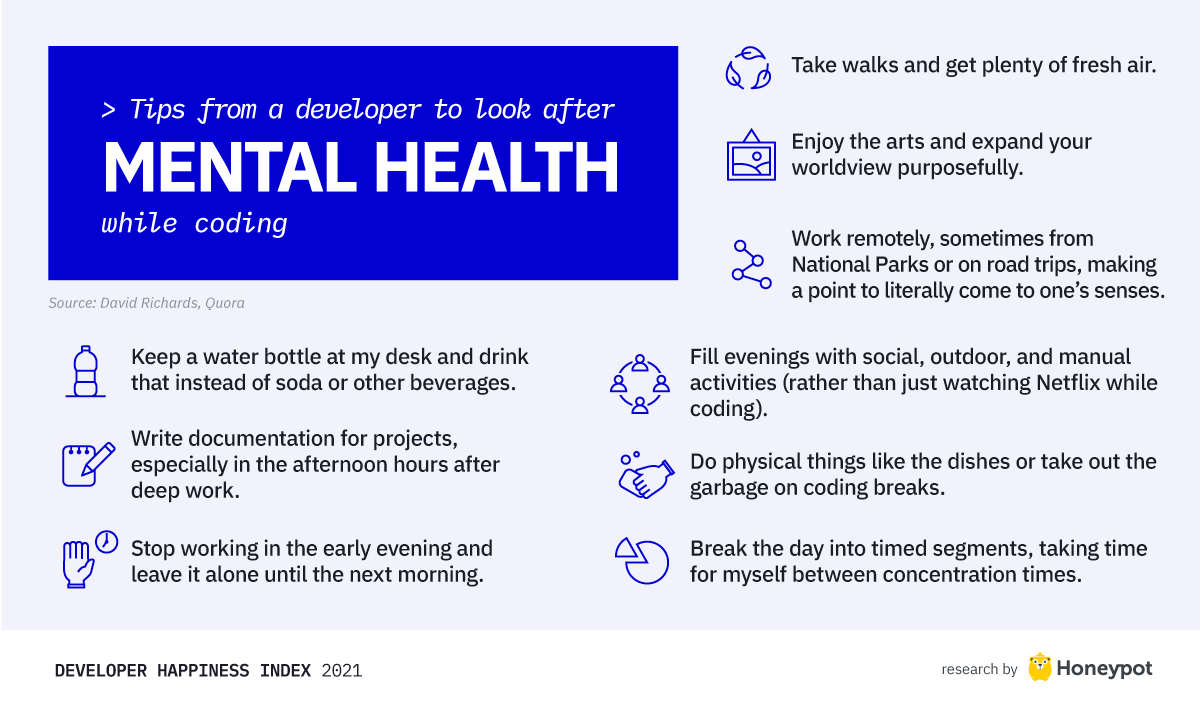 Tips from a developer to look after mental health