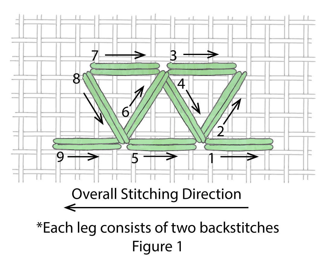 Three-sided-Stitch-1