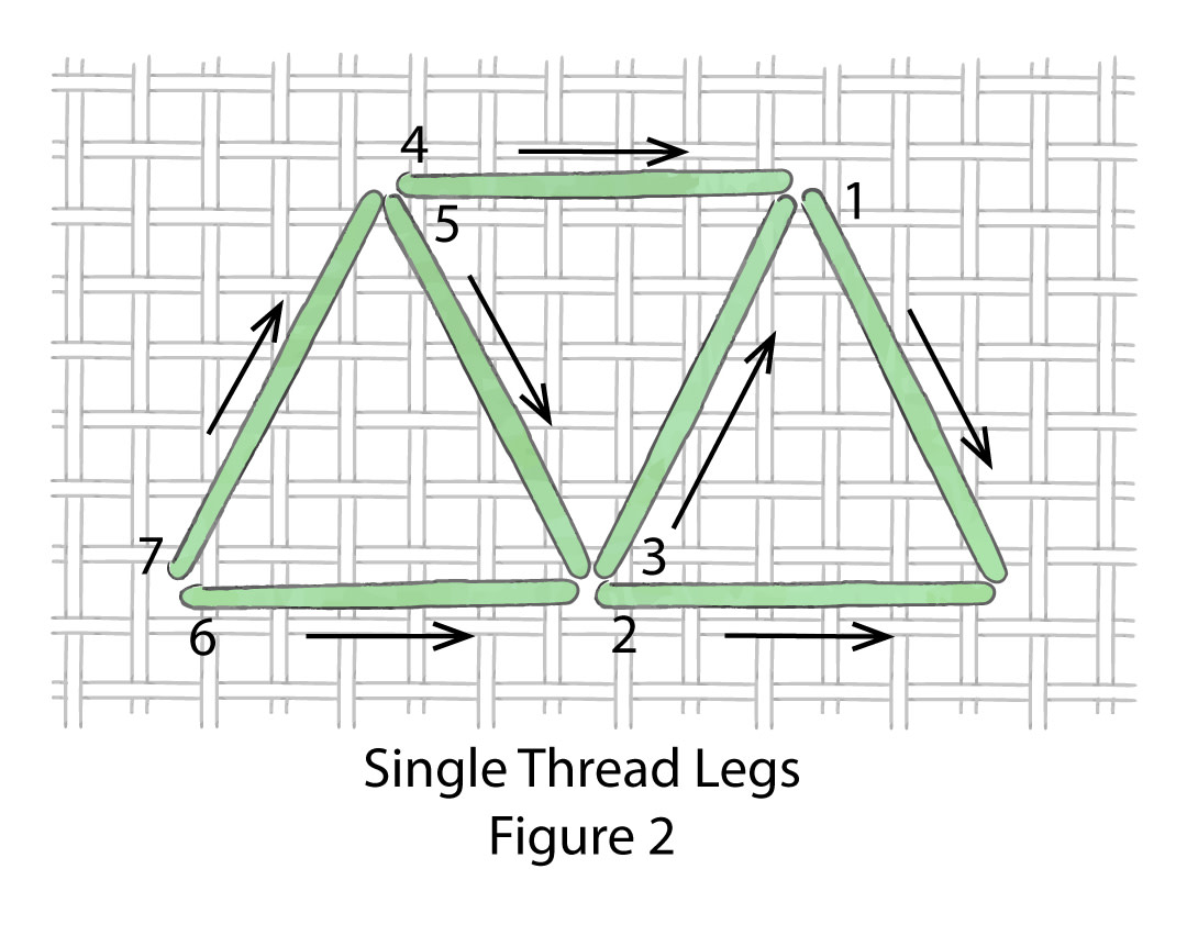 Three-sided-Stitch-2