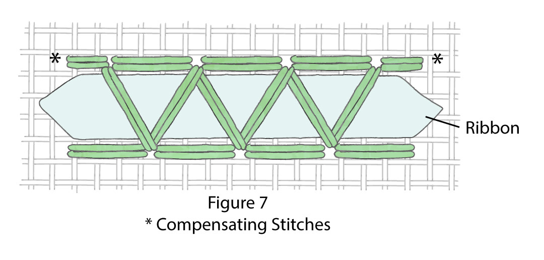 Three-sided-Stitches-7