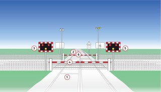 barrier-level-crossing
