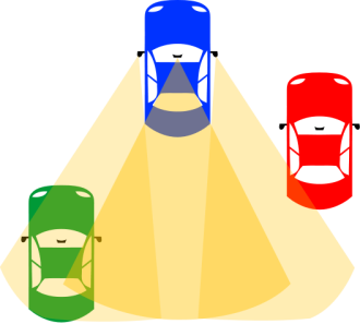 blind-spot-lh-diagram