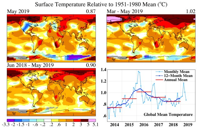 Temperature Anomalies 2014-2019 - NASA