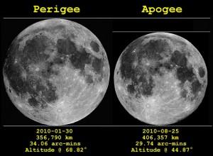 lunar-apogee-perigee-2010-300x220.jpg