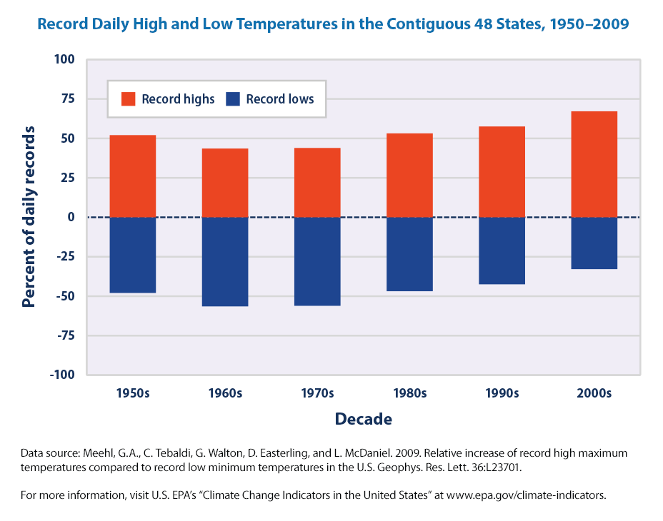 high-low-temps-download6-2016.png