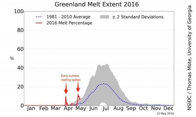 greenland_melt_area_plot_png_1_800×1_100_pixels-1024x613.jpg