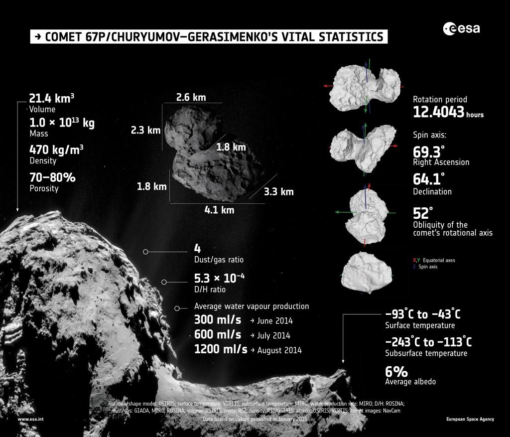 Comet_vital_statistics-1024x877.jpg