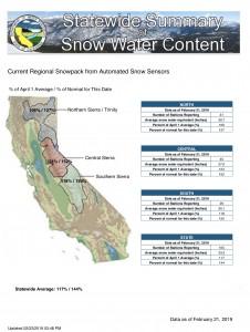 cdec_water_ca_gov_reportapp_javareports_name_swccond_pdf-226x300.jpg