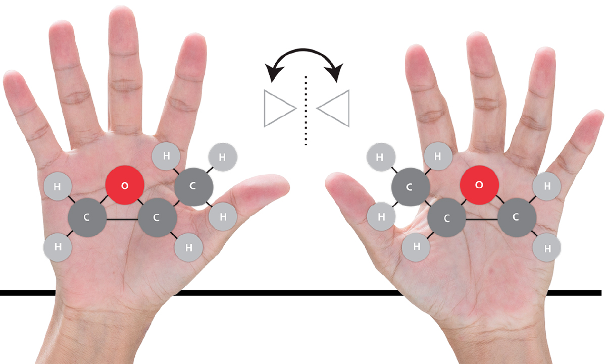 Chiral Molecules - Stock