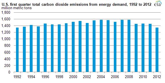 emissions_p2.png