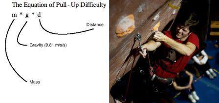 Pull-up-equation1.jpg