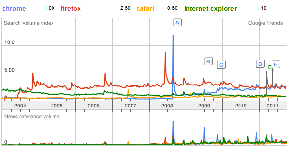 browsertrends.png