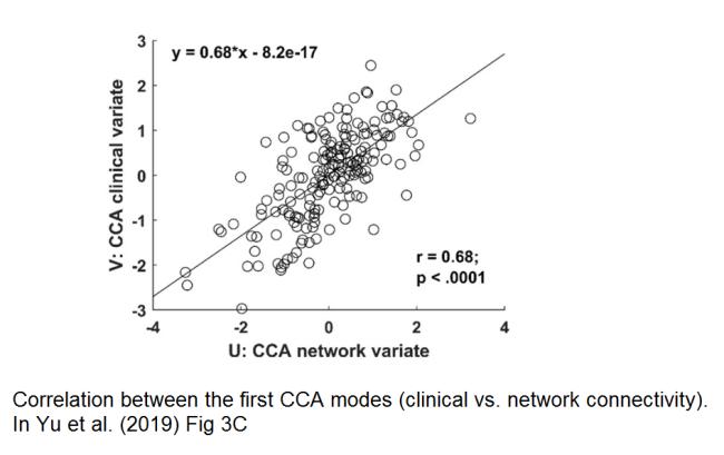 CCA plot - Yu et al 2019