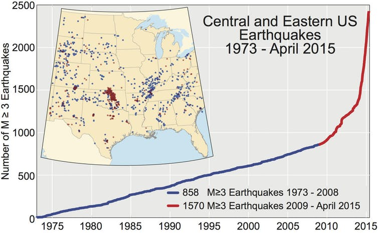 map shows rising earthquake numbers in midwest fracking natural gas wells
