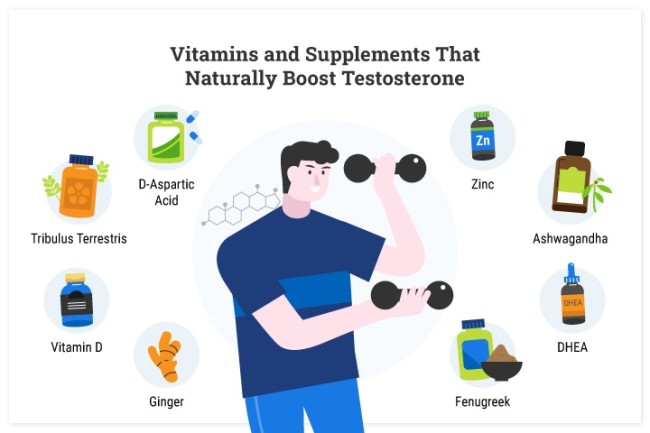 Vitamins and Supplements That Naturally Boost Testosterone